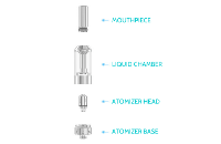 ATOMIZER - Eleaf GS Air BDC Clearomizer image 4