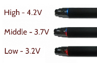 KIT - Janty eGo C VV 900mAh (Double Kit - Variable Voltage - Black)  image 3